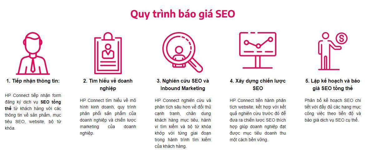quy-trinh-bao-gia-seo-website